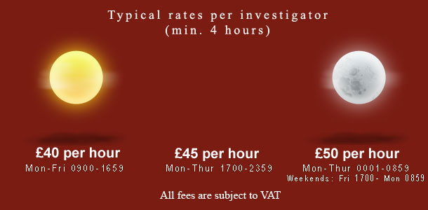 How much does it cost to hire a private Investigator Scotland